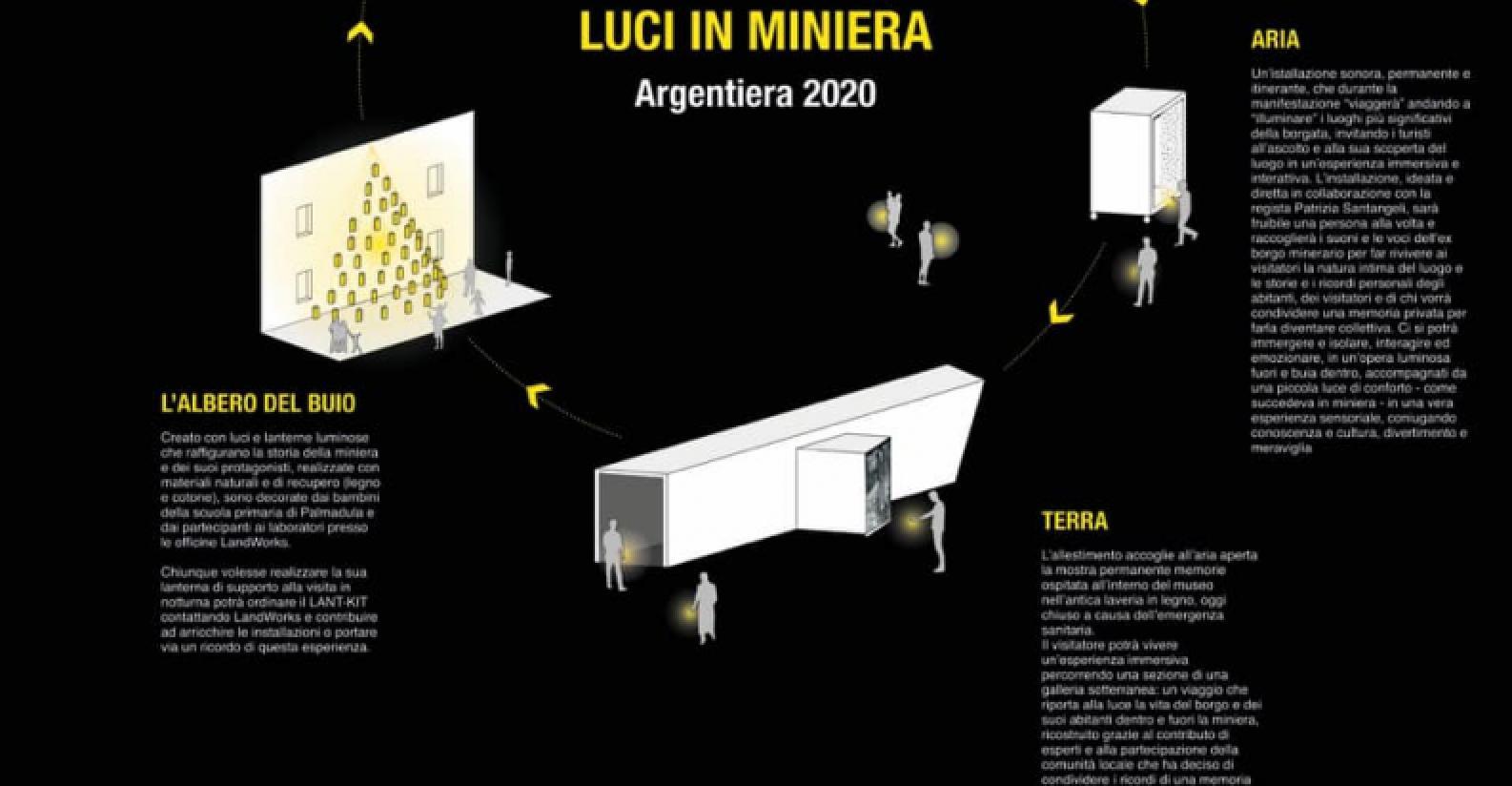 luci_in_miniera_2020_argentiera_landworks